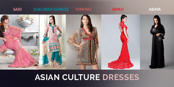Asian Culture Facts and History - Dresses