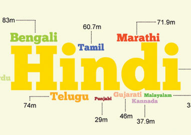 How many Languages are there in India?