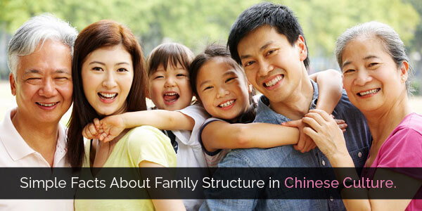 Simple Facts about Family Structure in Chinese Culture