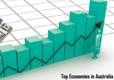 Top Economies in Australia