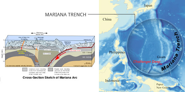 Facts about mariana trench deepest point on earth gumiabroncs Image collections