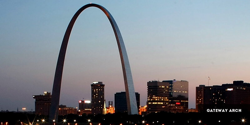 Famous Landmarks in North America - The Gateway Arch